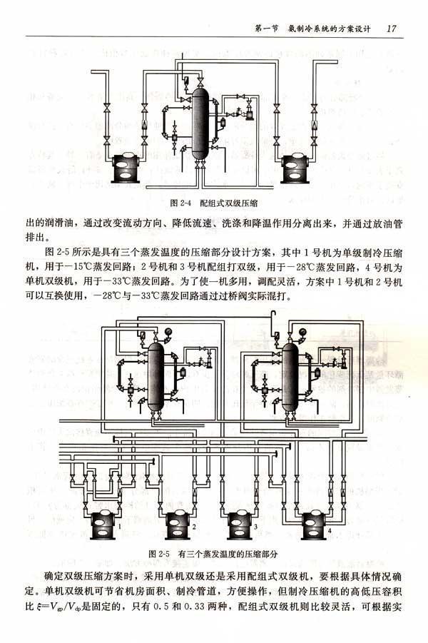机和制冰机,基本涵盖了冷冻冷藏技术的各个方面