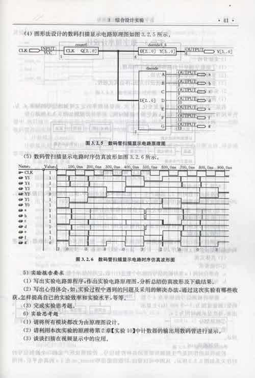 数字频率计verilog 顶层电路图
