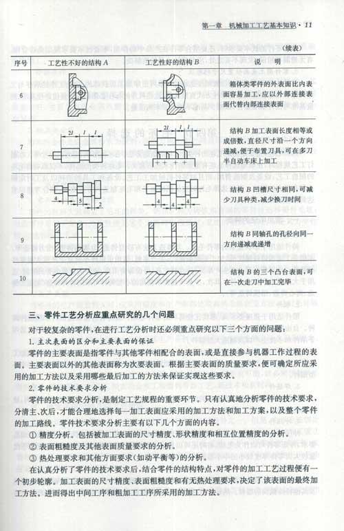 机械设计第八版课后答案