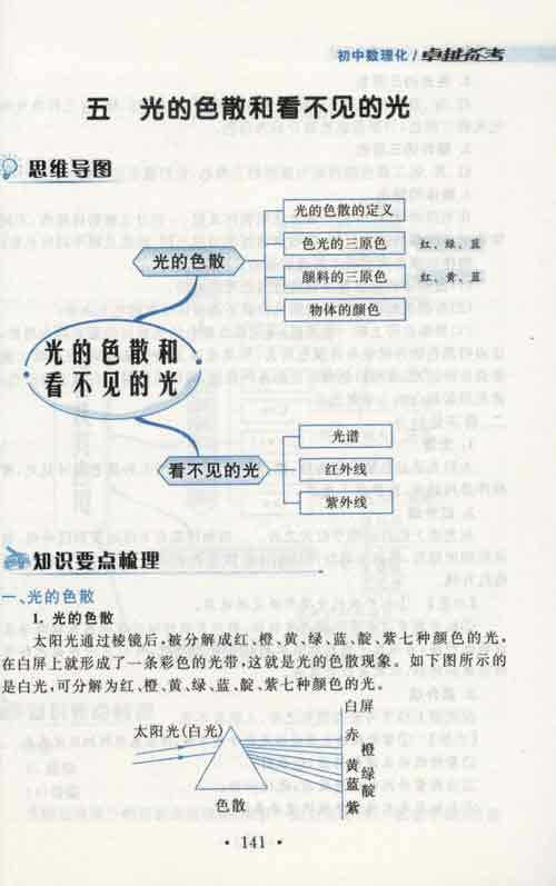 正数负数知识结构图