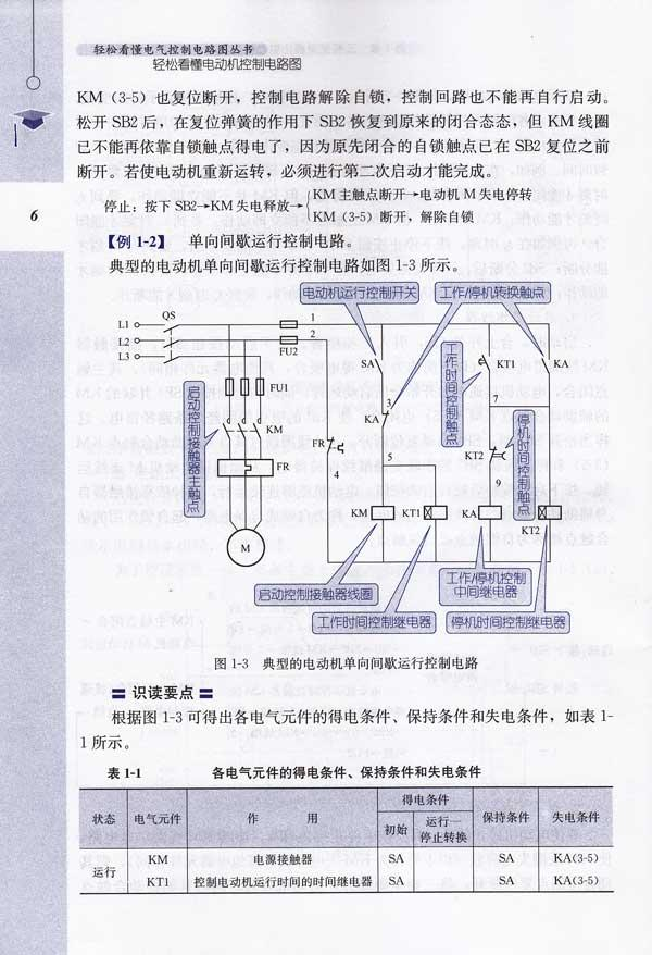 反转自动往返运行控制电路