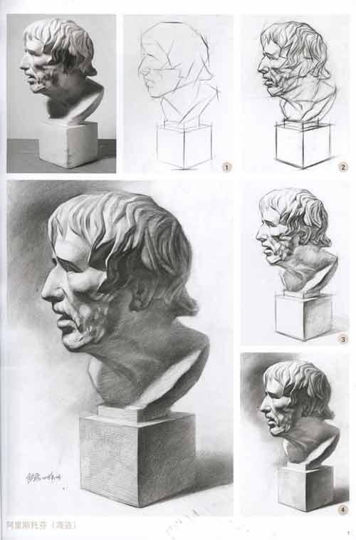 素描石膏像》内容简介:石膏头像具有真人的结构和