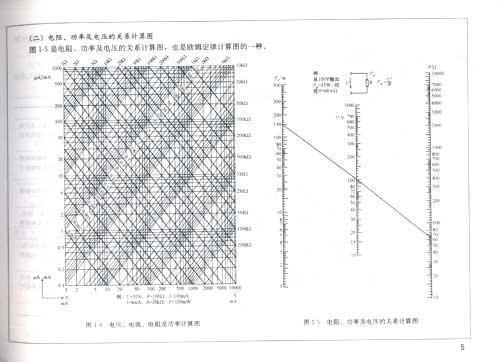 民用建筑电气设计规范(强电部分)应用图解