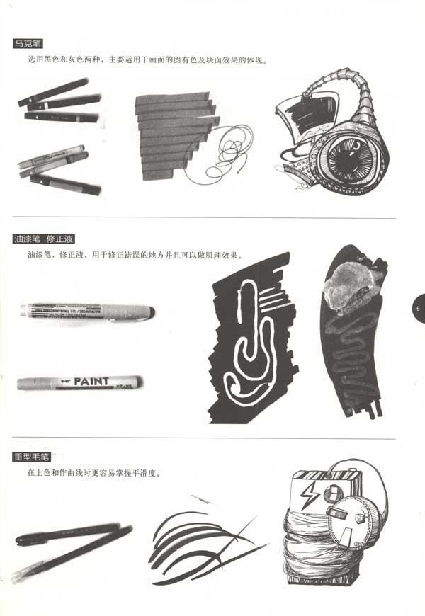 创意速写的要求 第二讲考试工具的选择 铅笔/炭铅/针管笔 马克